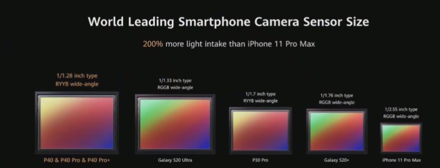 华为P40发布:价格破万!100倍变焦支持拍月亮视频-90咸鱼网