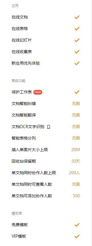腾讯文档2周年注册送免费领取1个月文档会员 数量有限-90咸鱼网