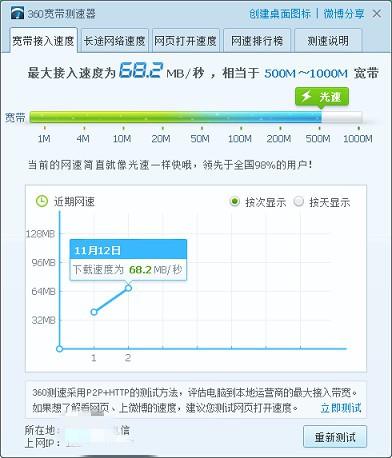 电信宽带免费提速200M/500M 不限提速次数-90咸鱼网