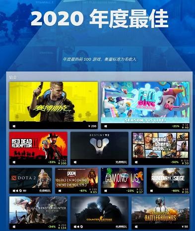 2020年度十大最佳steam游戏榜单公布-90咸鱼网