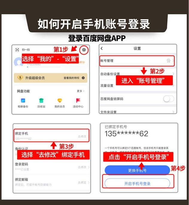 198元购买百度网盘超级会员年卡 需开启手机号登录-90咸鱼网